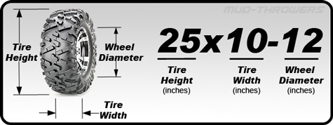 How To Read Tire Size >> Tech Help