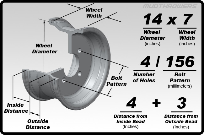 Wheel bolt pattern explained
