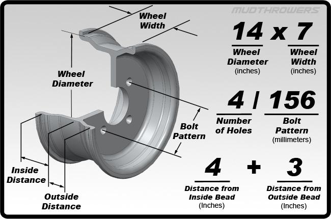 Wheels By Bolt Pattern