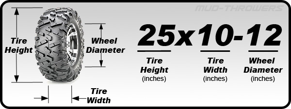 atv tire and wheel application chart   atv tires free