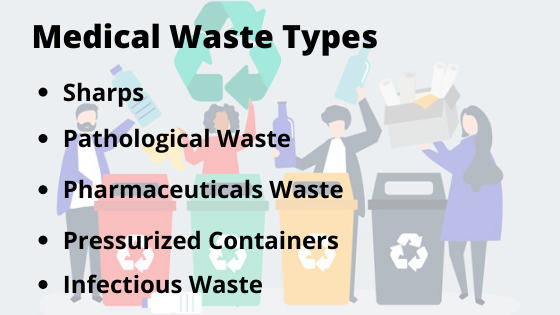Medical Waste Types